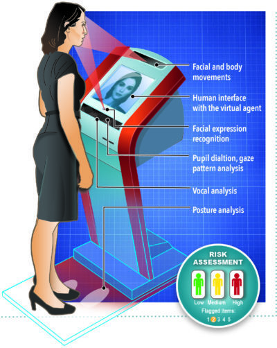 A mock-up of Dr. Nathan Twyman's automated screening kiosk. Illustration by Mark Williams/Missouri S&T